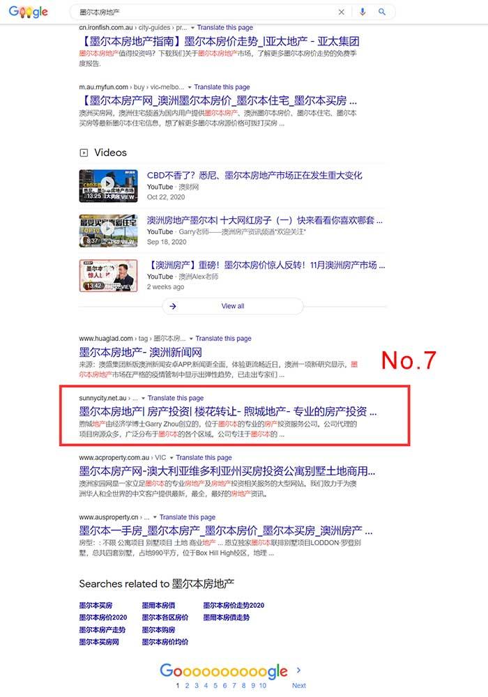 sunnycity ranking
