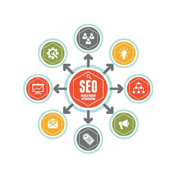 SiteAnts Google Page 1 Guaranteed SEO Service